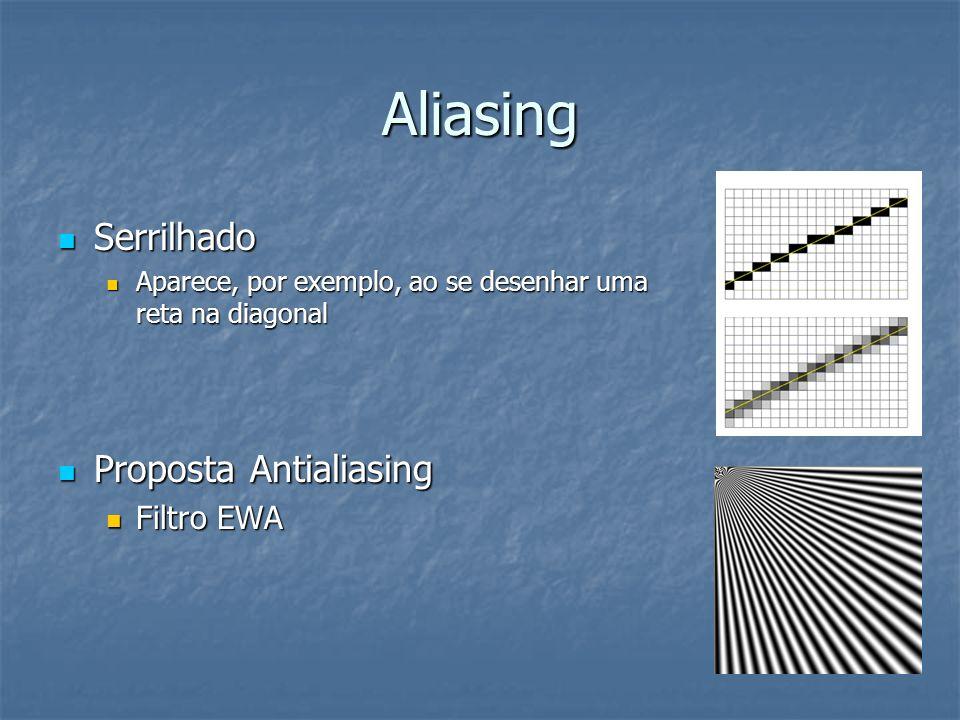 Aliasing Serrilhado Serrilhado Aparece, por exemplo, ao se desenhar uma reta na diagonal Aparece, por exemplo, ao se desenhar uma reta na diagonal Pro