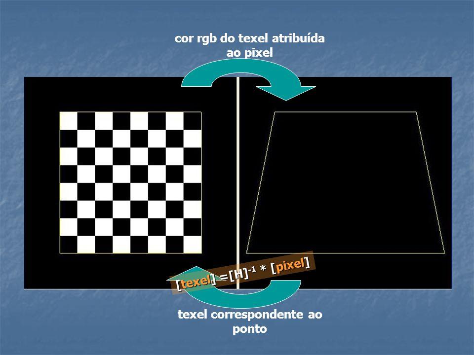 texel correspondente ao ponto cor rgb do texel atribuída ao pixel [texel] =[H] -1 * [pixel]