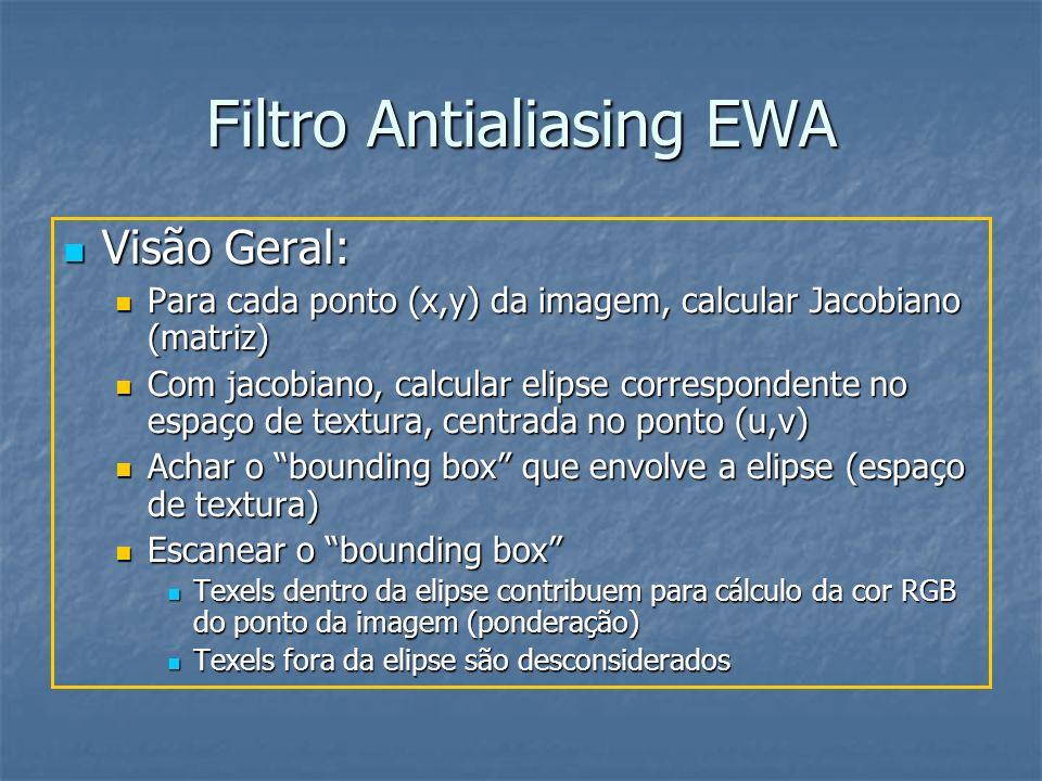 Filtro Antialiasing EWA Visão Geral: Visão Geral: Para cada ponto (x,y) da imagem, calcular Jacobiano (matriz) Para cada ponto (x,y) da imagem, calcul