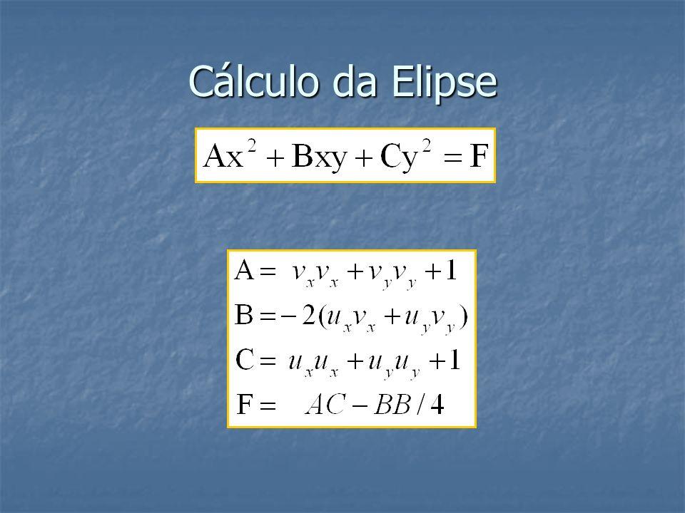 Cálculo da Elipse