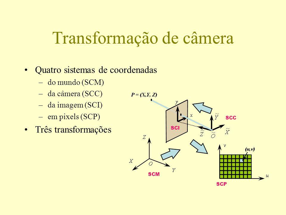 Transformação de câmera Quatro sistemas de coordenadas –do mundo (SCM) –da câmera (SCC) –da imagem (SCI) –em pixels (SCP) Três transformações SCM SCC