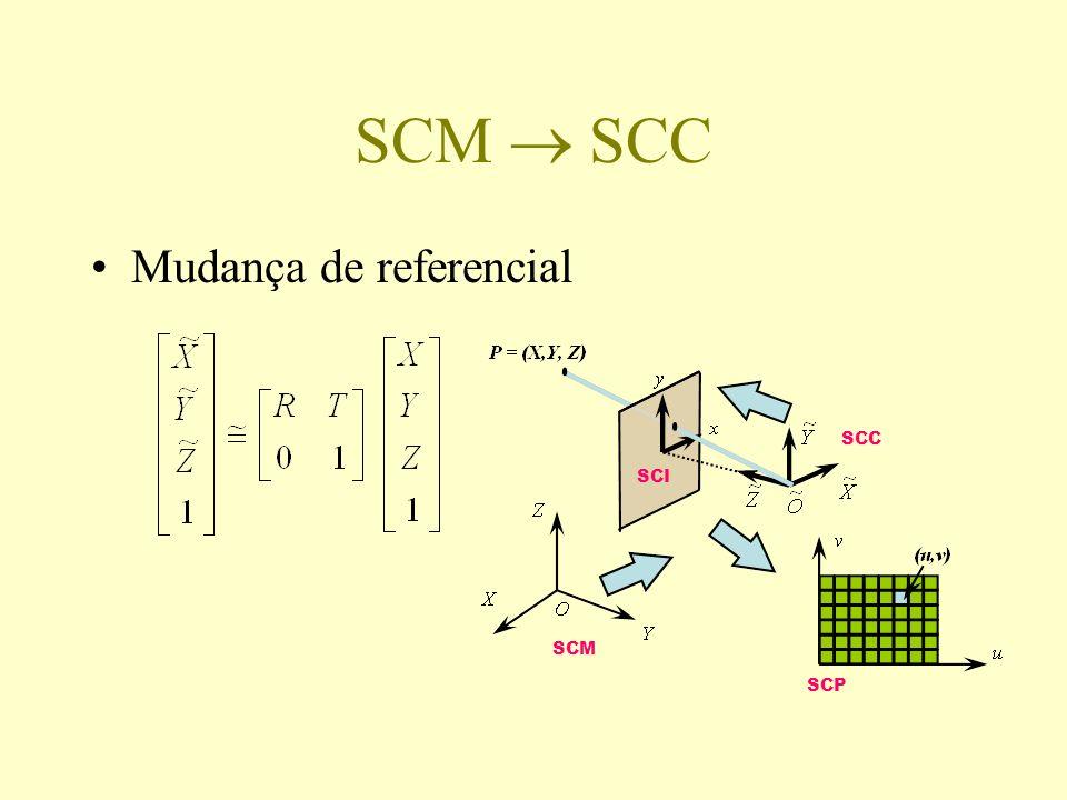 SCM SCC Mudança de referencial SCM SCC SCI SCP