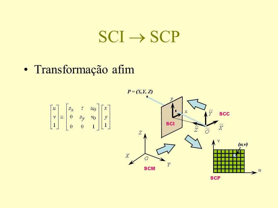 SCI SCP Transformação afim SCM SCC SCI SCP