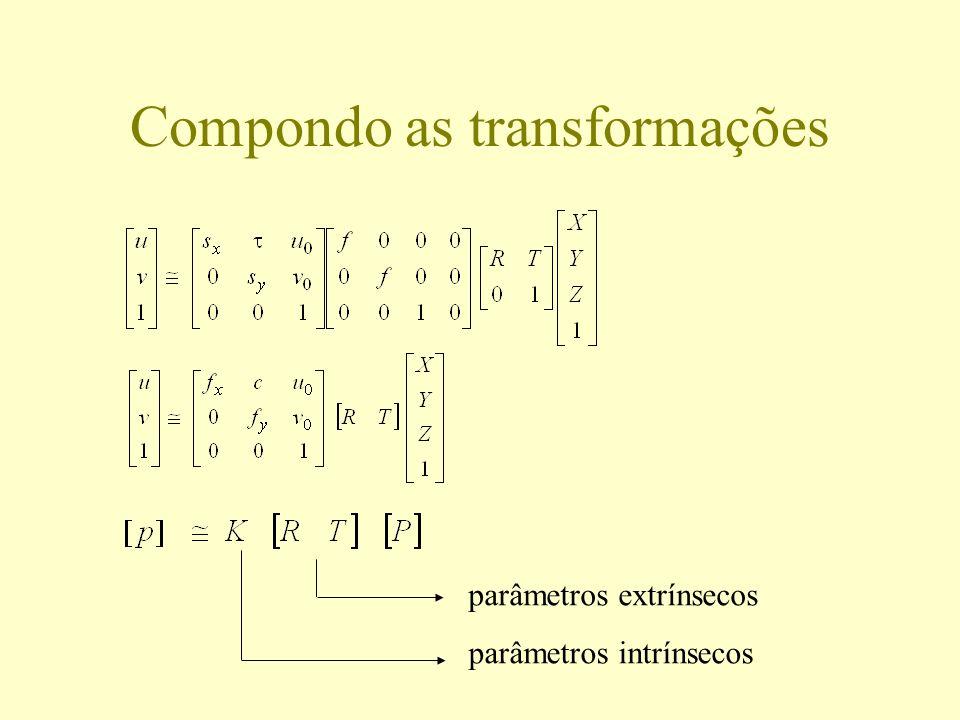 Compondo as transformações parâmetros extrínsecos parâmetros intrínsecos