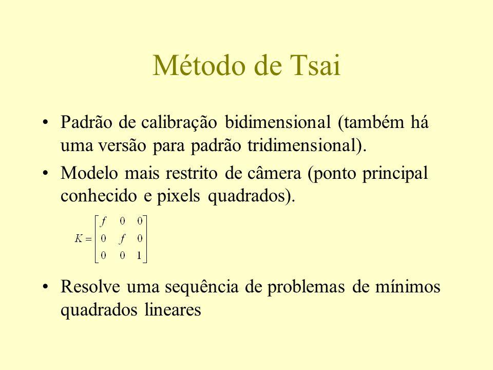 Método de Tsai Padrão de calibração bidimensional (também há uma versão para padrão tridimensional). Modelo mais restrito de câmera (ponto principal c