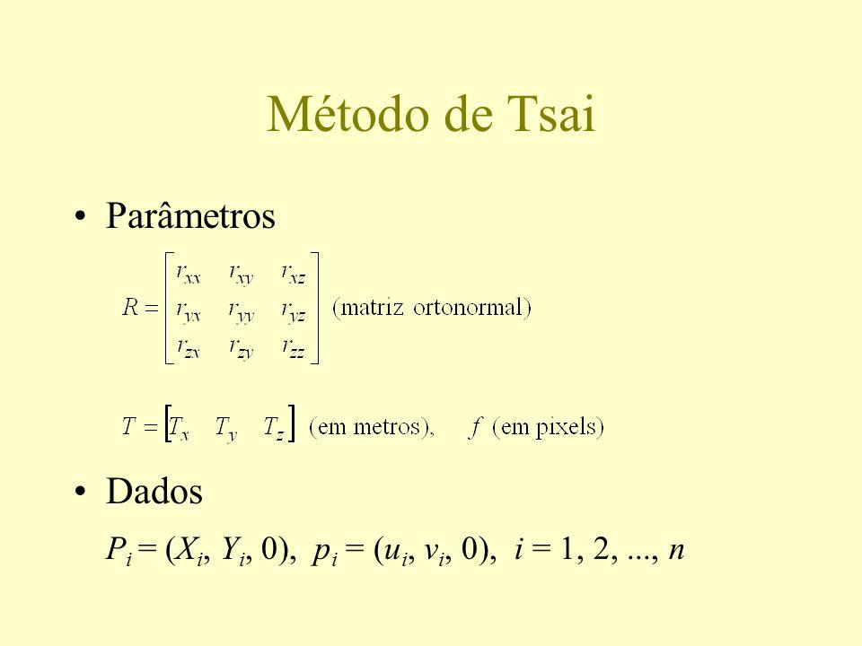 Método de Tsai Parâmetros Dados P i = (X i, Y i, 0), p i = (u i, v i, 0), i = 1, 2,..., n