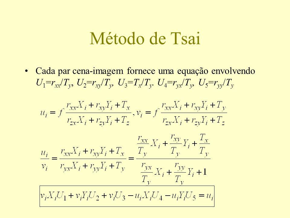 Método de Tsai Cada par cena-imagem fornece uma equação envolvendo U 1 =r xx /T y, U 2 =r xy /T y, U 3 =T x /T y. U 4 =r yx /T y, U 5 =r yy /T y