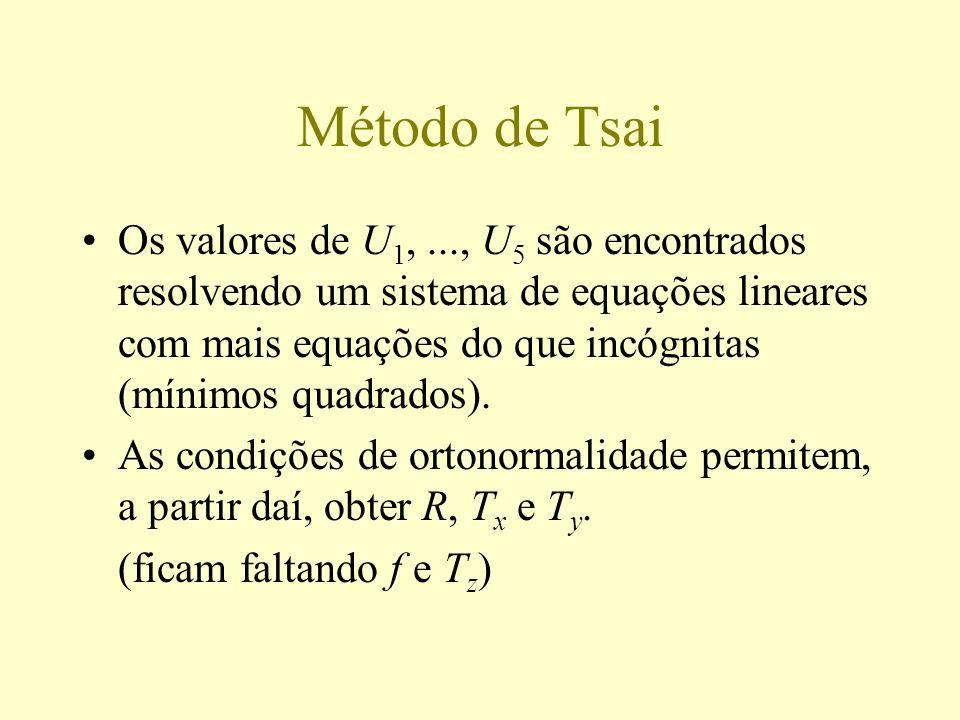 Método de Tsai Os valores de U 1,..., U 5 são encontrados resolvendo um sistema de equações lineares com mais equações do que incógnitas (mínimos quad