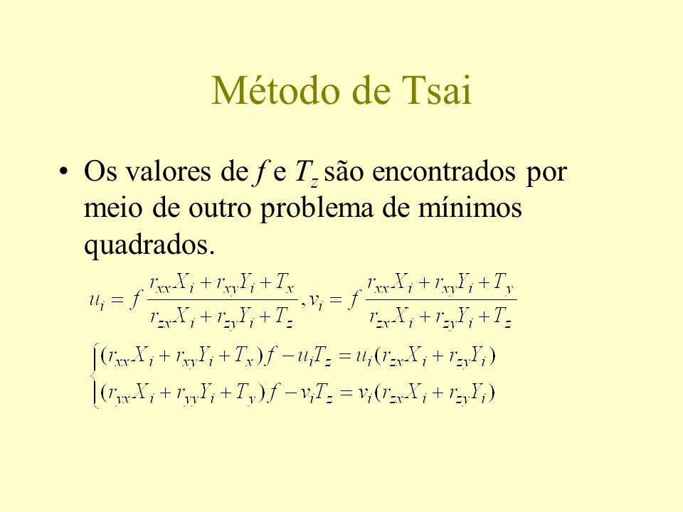 Método de Tsai Os valores de f e T z são encontrados por meio de outro problema de mínimos quadrados.