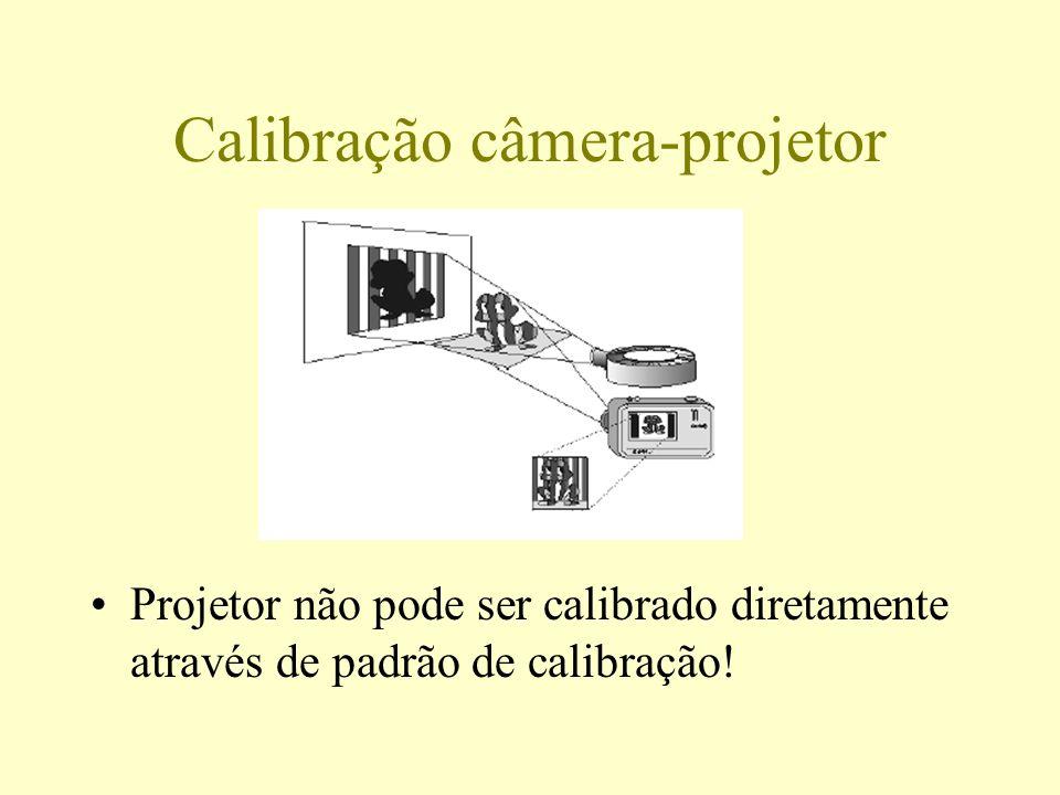 Calibração câmera-projetor Projetor não pode ser calibrado diretamente através de padrão de calibração!