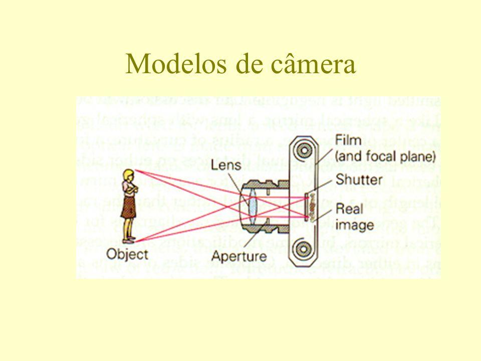 Modelos de câmera