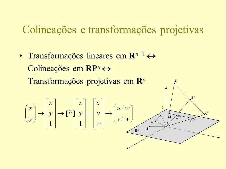 Resolvendo o problema de otimização Otimização não-linear Obtenção de uma boa solução inicial –método de Tsai –método de Zhang Utilização de um método iterativo para melhorar a solução obtida –método de Levenberg-Marquardt