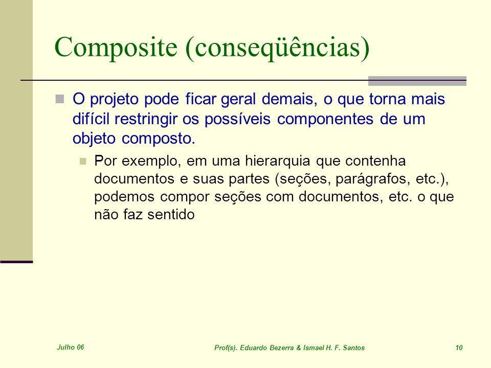 Julho 06 Prof(s). Eduardo Bezerra & Ismael H. F. Santos 10 Composite (conseqüências) O projeto pode ficar geral demais, o que torna mais difícil restr