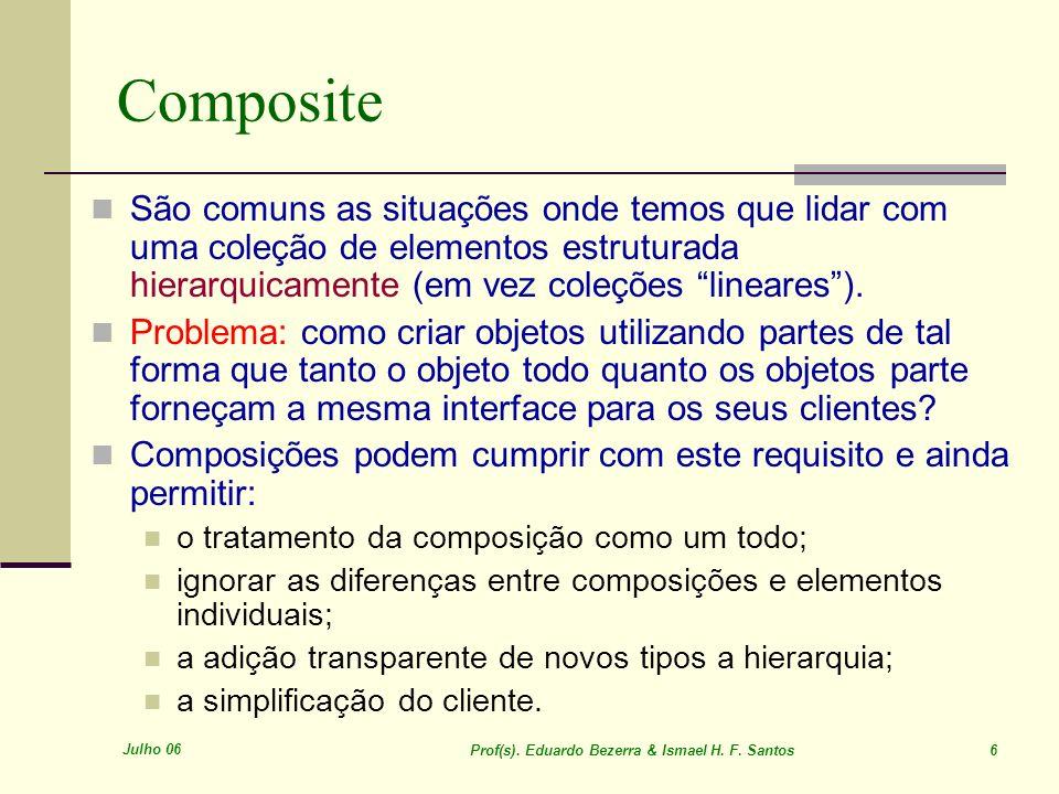 Julho 06 Prof(s). Eduardo Bezerra & Ismael H. F. Santos 6 Composite São comuns as situações onde temos que lidar com uma coleção de elementos estrutur