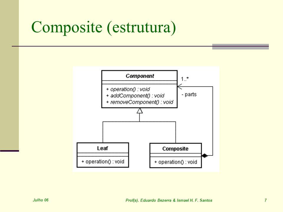 Julho 06 Prof(s). Eduardo Bezerra & Ismael H. F. Santos 7 Composite (estrutura)
