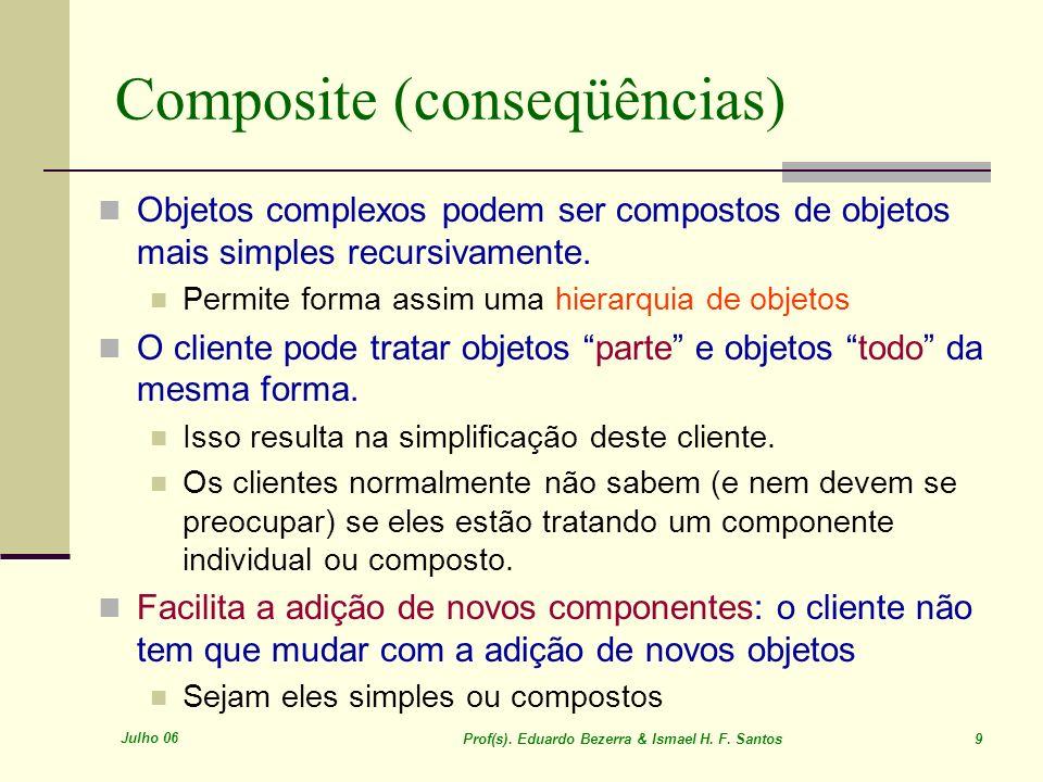 Julho 06 Prof(s). Eduardo Bezerra & Ismael H. F. Santos 9 Composite (conseqüências) Objetos complexos podem ser compostos de objetos mais simples recu