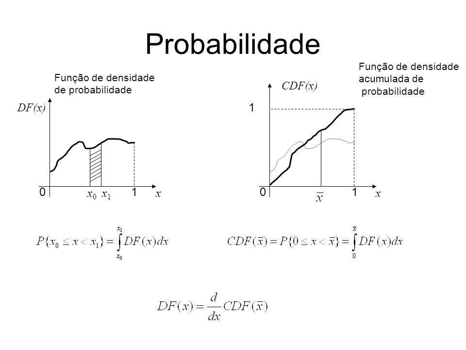 Probabilidade 01 x DF(x) x0x0 x1x1 Função de densidade de probabilidade 01 x CDF(x) 1 Função de densidade acumulada de probabilidade