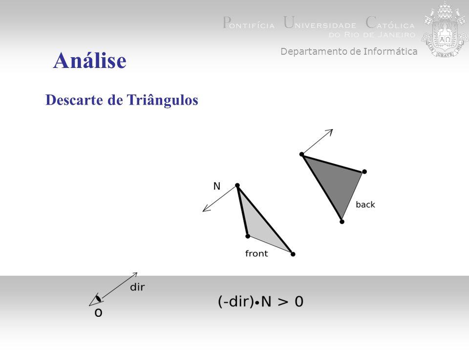 Departamento de Informática Análise Descarte de Triângulos