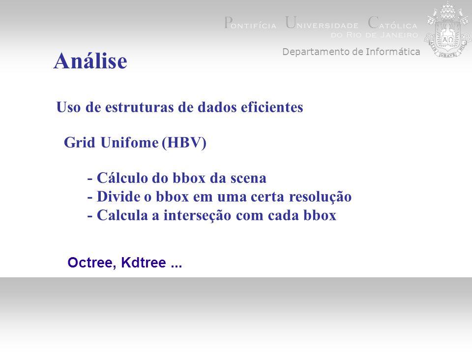 Departamento de Informática Análise Uso de estruturas de dados eficientes Grid Unifome (HBV) - Cálculo do bbox da scena - Divide o bbox em uma certa resolução - Calcula a interseção com cada bbox Octree, Kdtree...