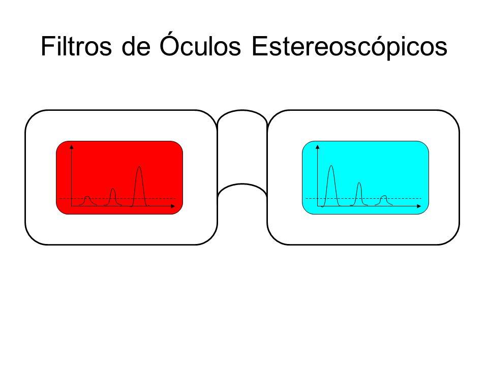 Solução: Escalar os Canais WL Canais originais: Canais escalados por fatores Fr, Fg e Fb: