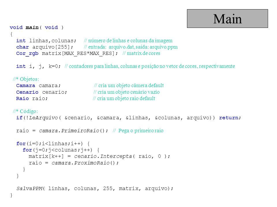 void main( void ) { int linhas,colunas; // número de linhas e colunas da imagem char arquivo[255]; // entrada: arquivo.dat, saída: arquivo.ppm Cor_rgb
