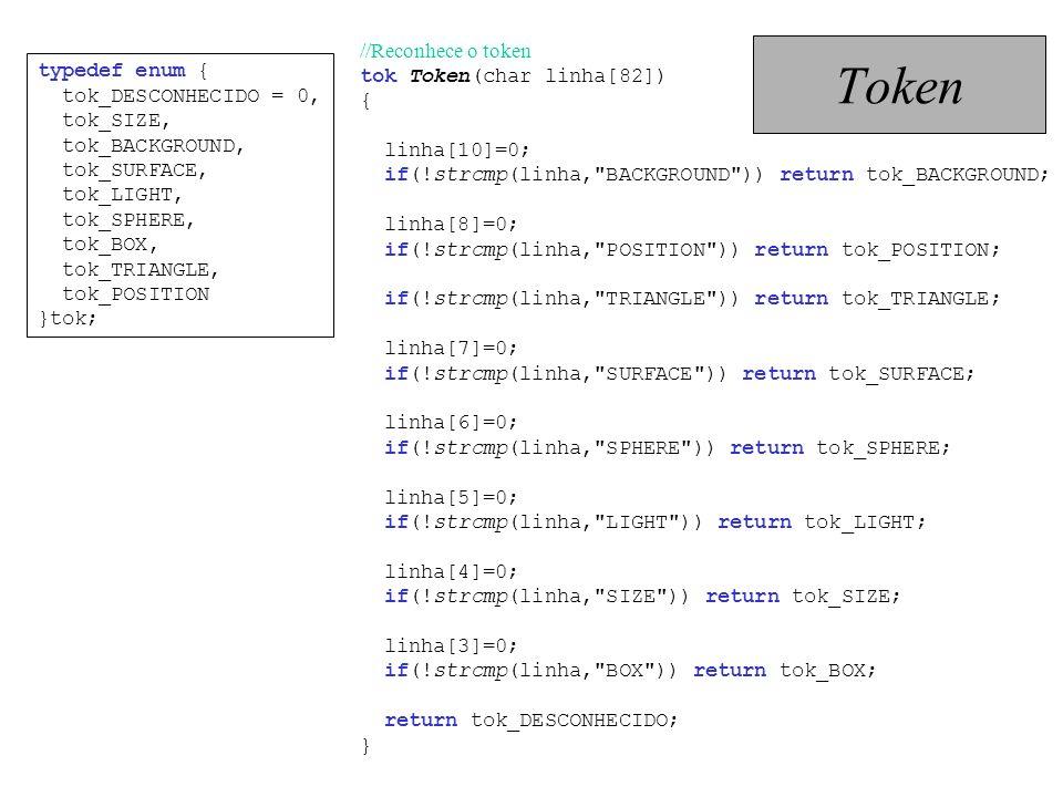 //Reconhece o token tok Token(char linha[82]) { linha[10]=0; if(!strcmp(linha,