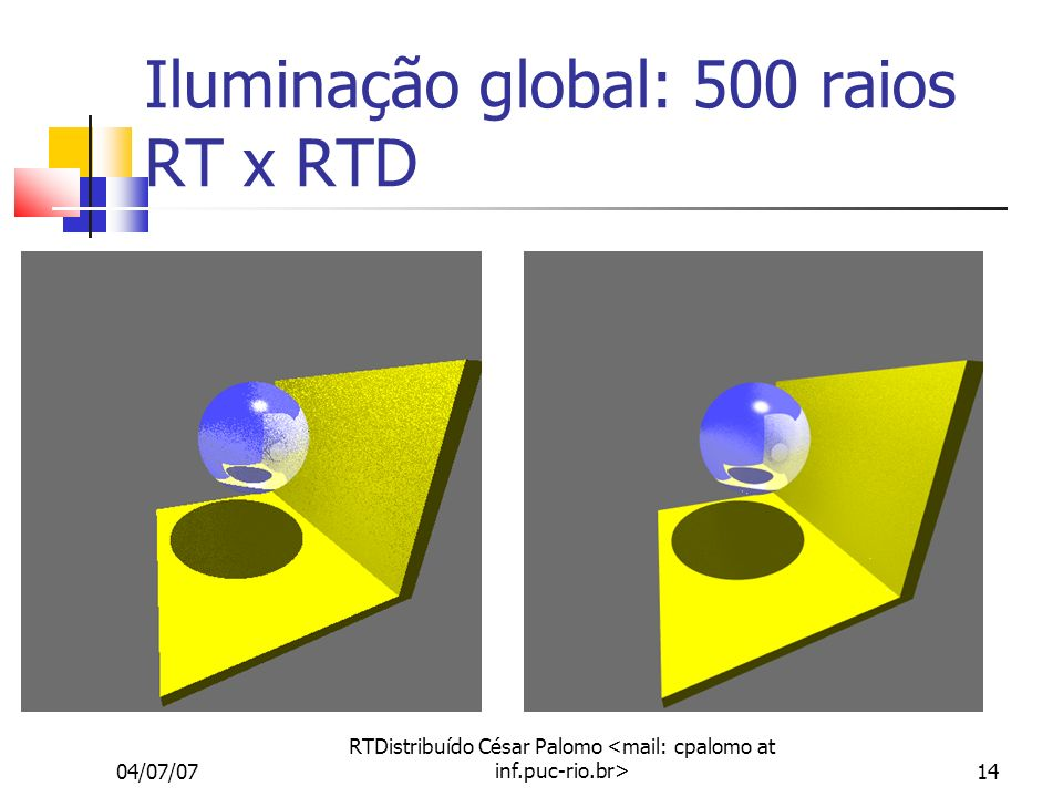 04/07/07 RTDistribuído César Palomo 14 Iluminação global: 500 raios RT x RTD