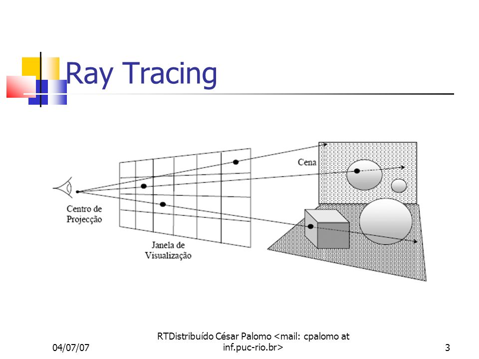 04/07/07 RTDistribuído César Palomo 3 Ray Tracing