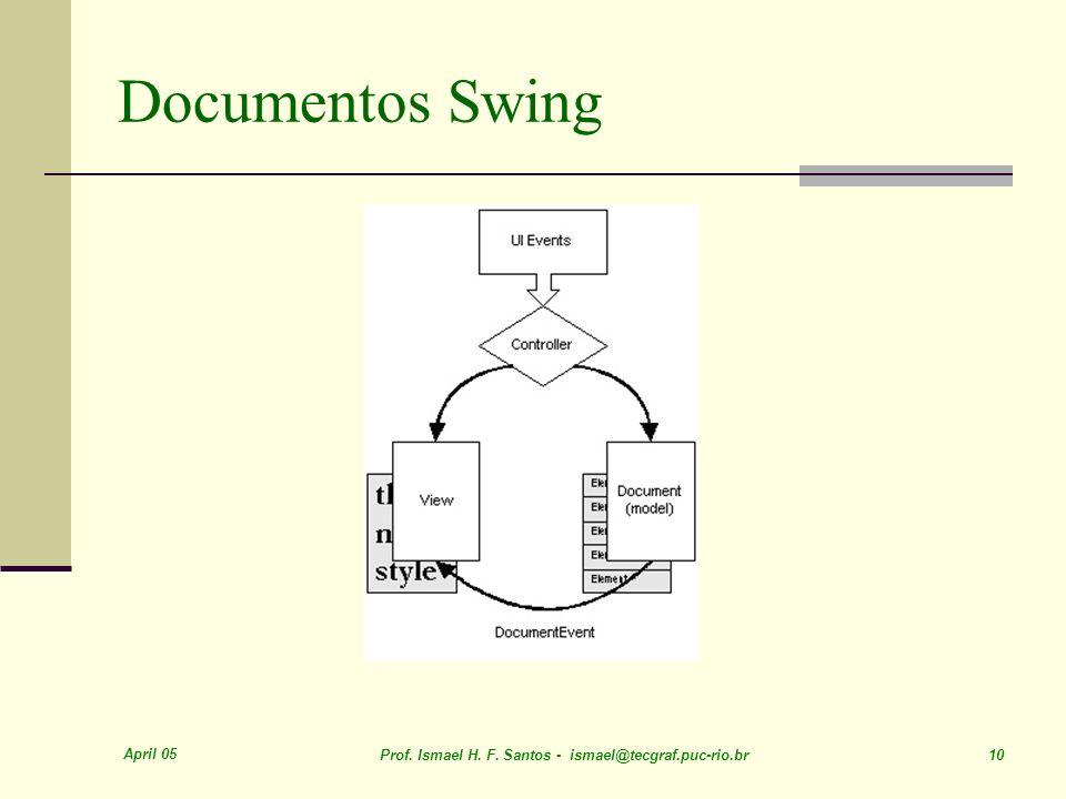 April 05 Prof. Ismael H. F. Santos - ismael@tecgraf.puc-rio.br 10 Documentos Swing