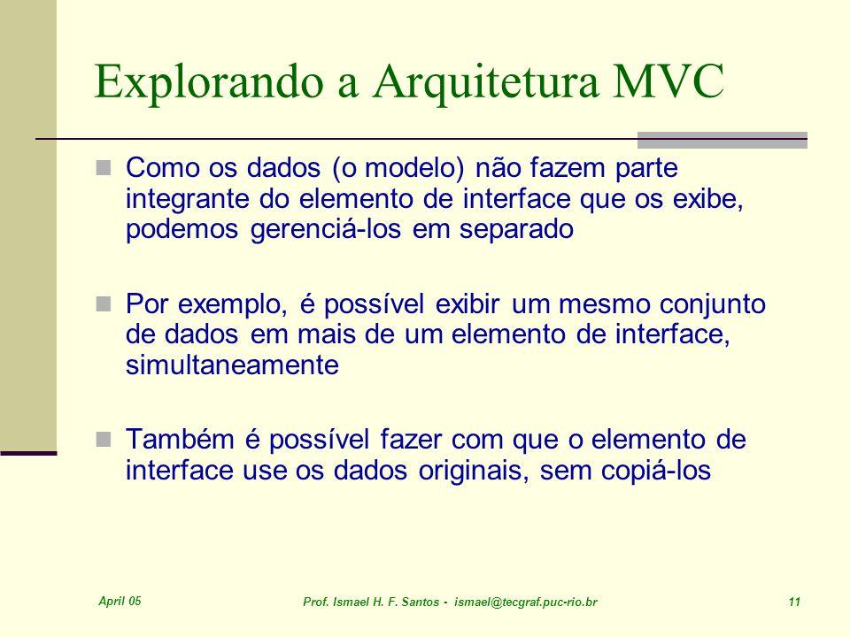 April 05 Prof. Ismael H. F. Santos - ismael@tecgraf.puc-rio.br 11 Explorando a Arquitetura MVC Como os dados (o modelo) não fazem parte integrante do
