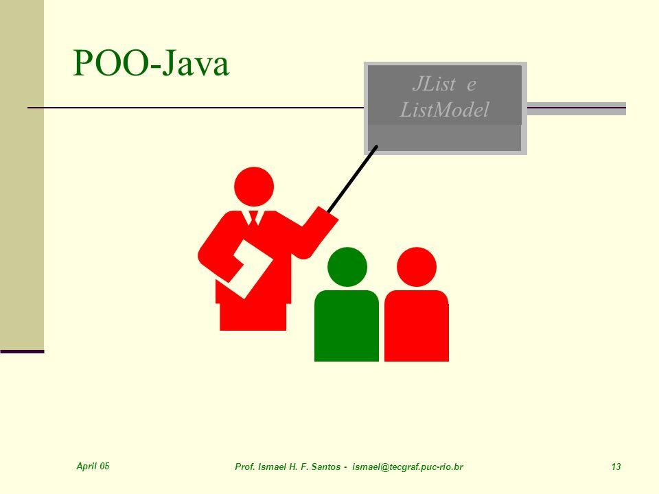 April 05 Prof. Ismael H. F. Santos - ismael@tecgraf.puc-rio.br 13 JList e ListModel POO-Java