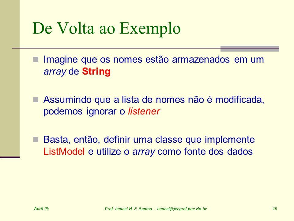 April 05 Prof. Ismael H. F. Santos - ismael@tecgraf.puc-rio.br 15 De Volta ao Exemplo Imagine que os nomes estão armazenados em um array de String Ass