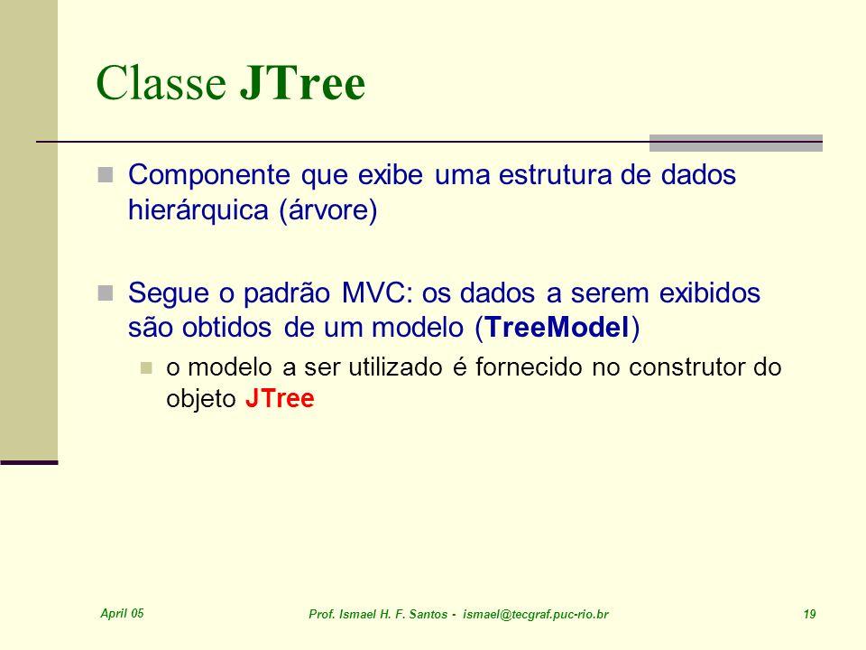 April 05 Prof. Ismael H. F. Santos - ismael@tecgraf.puc-rio.br 19 Classe JTree Componente que exibe uma estrutura de dados hierárquica (árvore) Segue