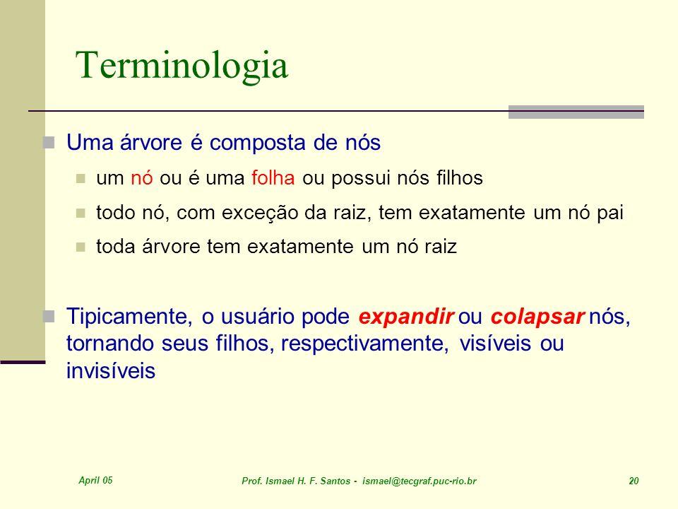 April 05 Prof. Ismael H. F. Santos - ismael@tecgraf.puc-rio.br 20 Terminologia Uma árvore é composta de nós um nó ou é uma folha ou possui nós filhos