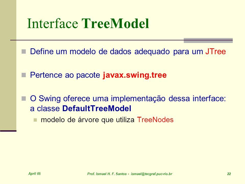 April 05 Prof. Ismael H. F. Santos - ismael@tecgraf.puc-rio.br 22 Interface TreeModel Define um modelo de dados adequado para um JTree Pertence ao pac