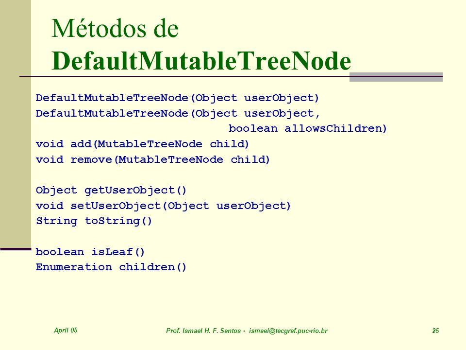 April 05 Prof. Ismael H. F. Santos - ismael@tecgraf.puc-rio.br 25 Métodos de DefaultMutableTreeNode DefaultMutableTreeNode(Object userObject) DefaultM
