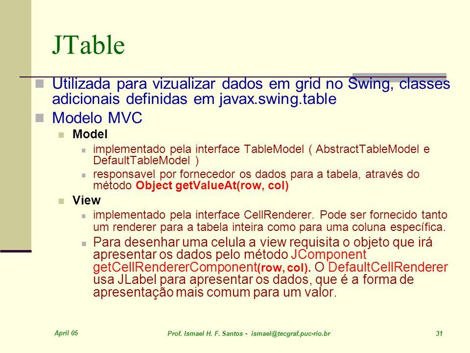 April 05 Prof. Ismael H. F. Santos - ismael@tecgraf.puc-rio.br 31 JTable Utilizada para vizualizar dados em grid no Swing, classes adicionais definida