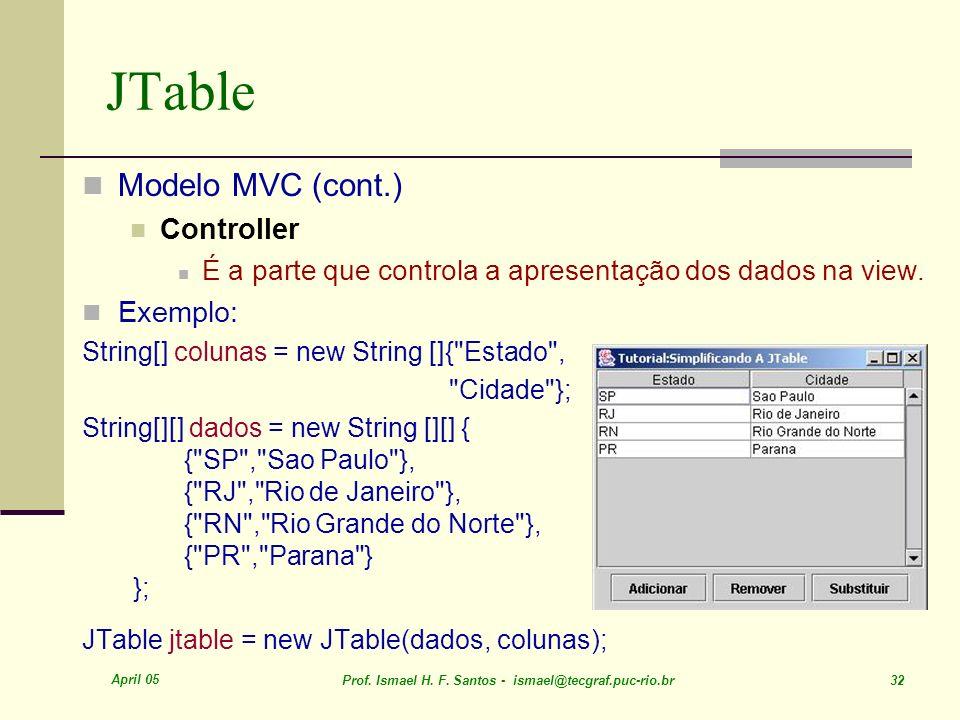 April 05 Prof. Ismael H. F. Santos - ismael@tecgraf.puc-rio.br 32 JTable Modelo MVC (cont.) Controller É a parte que controla a apresentação dos dados