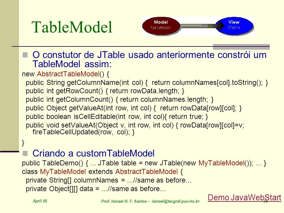 April 05 Prof. Ismael H. F. Santos - ismael@tecgraf.puc-rio.br 34 TableModel O constutor de JTable usado anteriormente constrói um TableModel assim: n