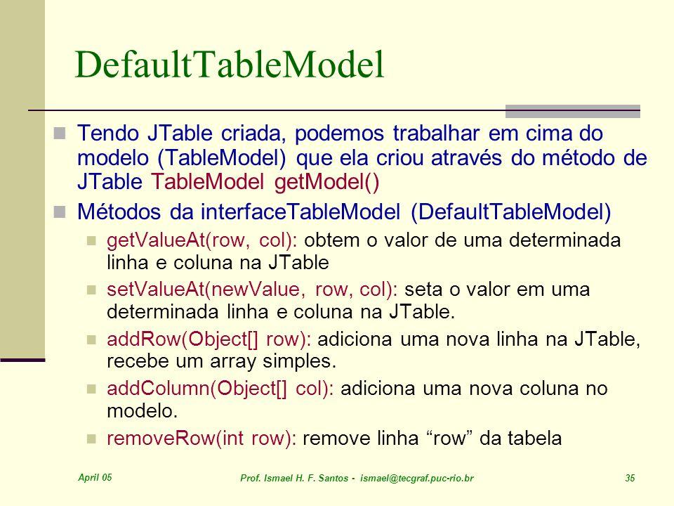April 05 Prof. Ismael H. F. Santos - ismael@tecgraf.puc-rio.br 35 DefaultTableModel Tendo JTable criada, podemos trabalhar em cima do modelo (TableMod