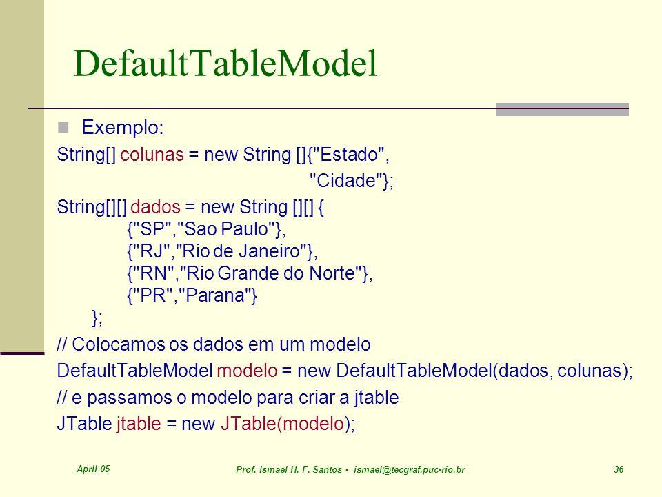 April 05 Prof. Ismael H. F. Santos - ismael@tecgraf.puc-rio.br 36 DefaultTableModel Exemplo: String[] colunas = new String []{