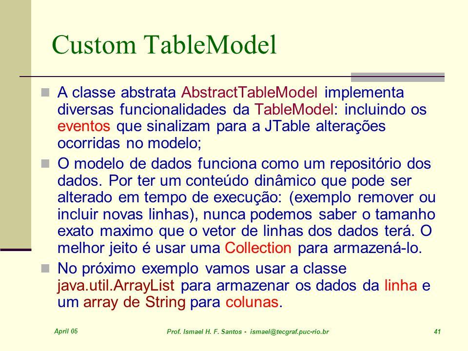 April 05 Prof. Ismael H. F. Santos - ismael@tecgraf.puc-rio.br 41 Custom TableModel A classe abstrata AbstractTableModel implementa diversas funcional