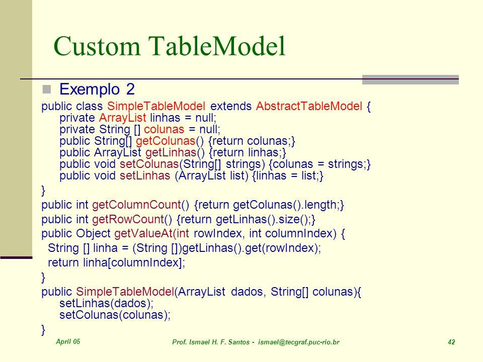April 05 Prof. Ismael H. F. Santos - ismael@tecgraf.puc-rio.br 42 Custom TableModel Exemplo 2 public class SimpleTableModel extends AbstractTableModel