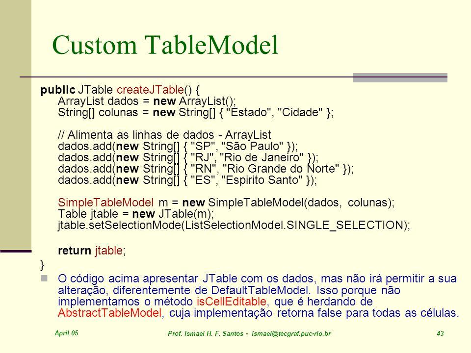 April 05 Prof. Ismael H. F. Santos - ismael@tecgraf.puc-rio.br 43 Custom TableModel public JTable createJTable() { ArrayList dados = new ArrayList();