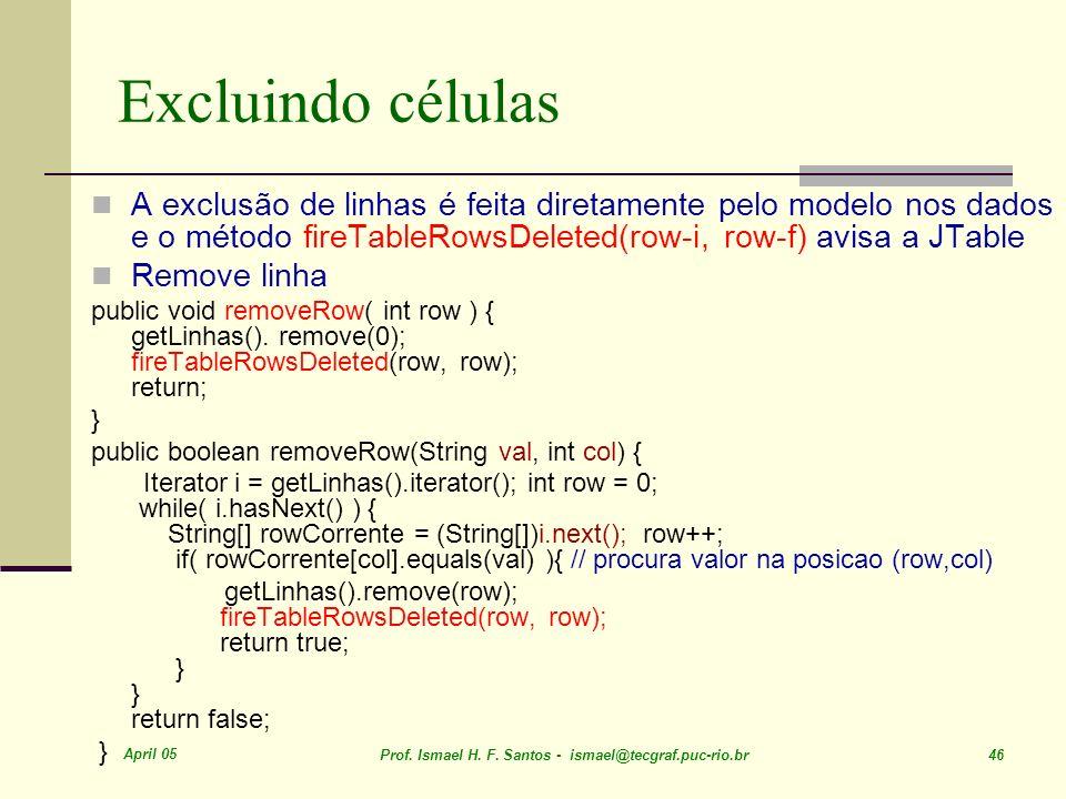 April 05 Prof. Ismael H. F. Santos - ismael@tecgraf.puc-rio.br 46 Excluindo células A exclusão de linhas é feita diretamente pelo modelo nos dados e o