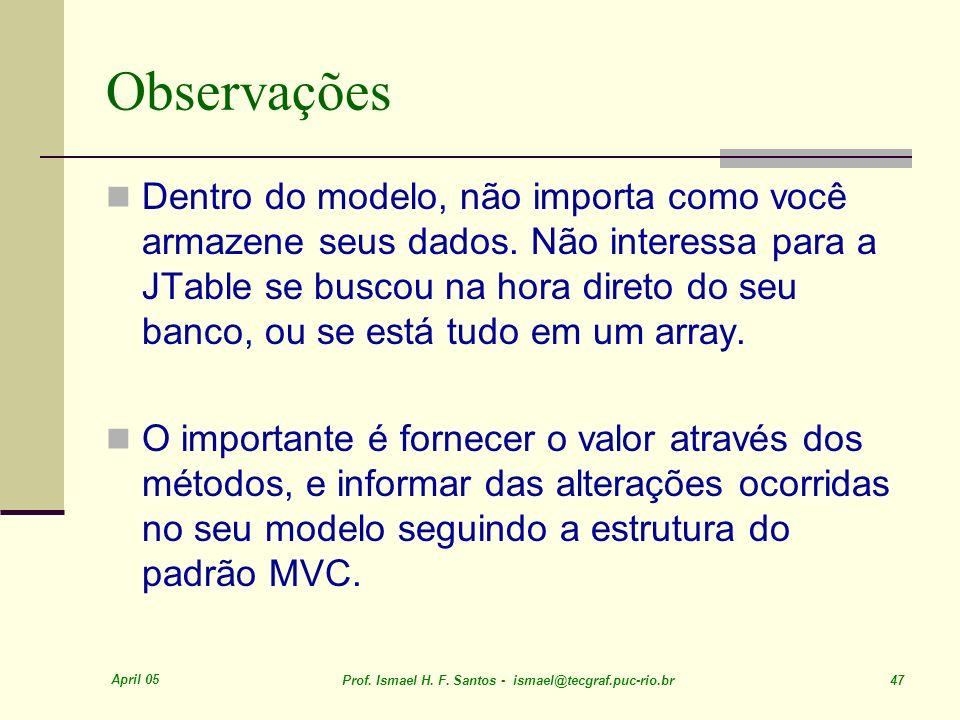 April 05 Prof. Ismael H. F. Santos - ismael@tecgraf.puc-rio.br 47 Observações Dentro do modelo, não importa como você armazene seus dados. Não interes