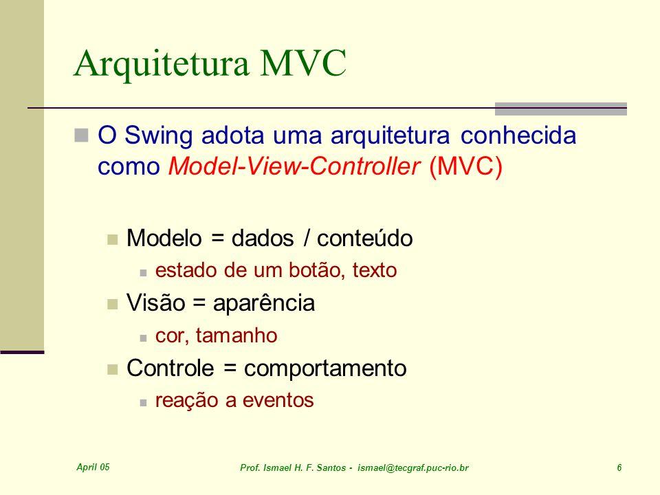 April 05 Prof. Ismael H. F. Santos - ismael@tecgraf.puc-rio.br 6 Arquitetura MVC O Swing adota uma arquitetura conhecida como Model-View-Controller (M