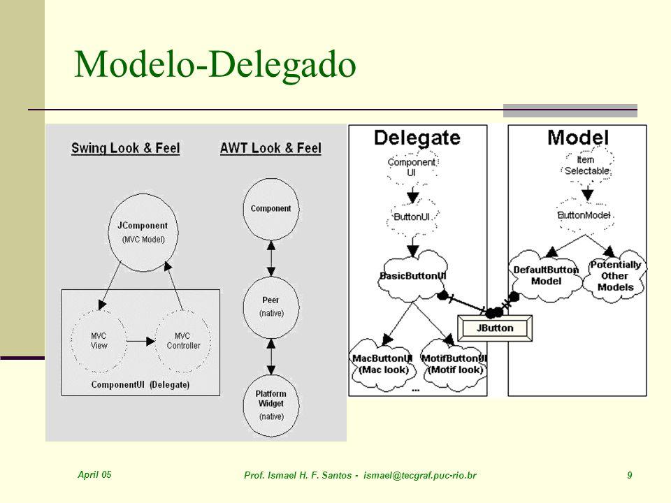 April 05 Prof. Ismael H. F. Santos - ismael@tecgraf.puc-rio.br 9 Modelo-Delegado