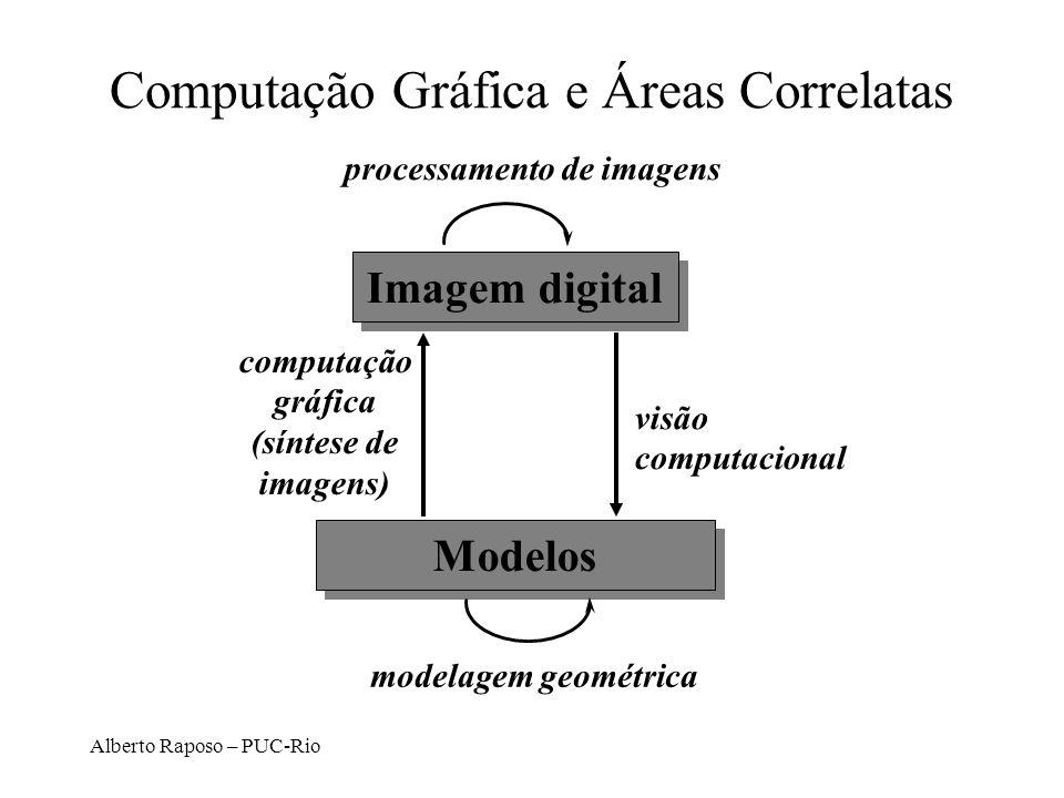 Alberto Raposo – PUC-Rio Computação Gráfica Produz imagens a partir de primitivas geométricas (linhas, círculos, superfícies, etc.) Monstros S.A.