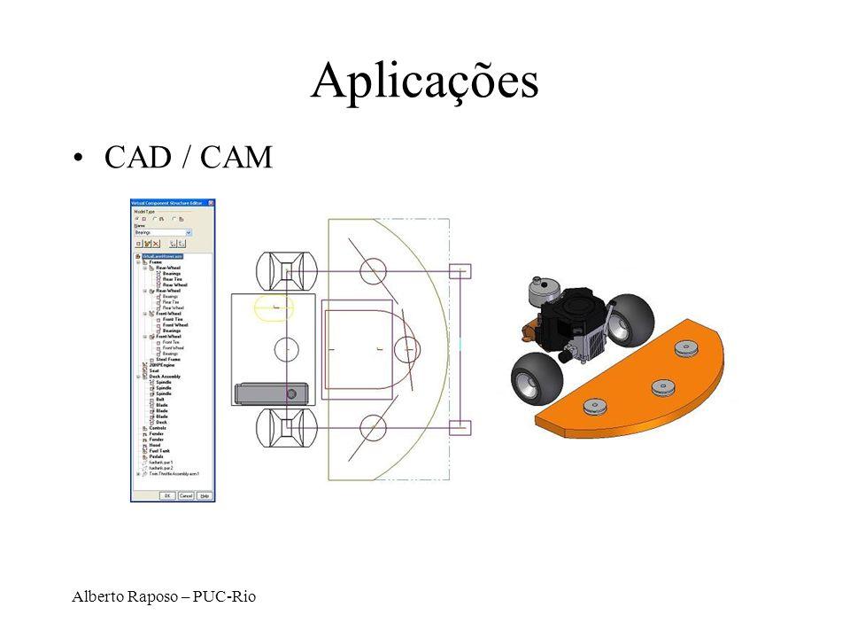 Alberto Raposo – PUC-Rio Aplicações CAD / CAM